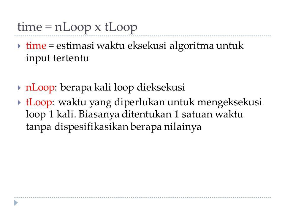 time = nLoop x tLoop time = estimasi waktu eksekusi algoritma untuk input tertentu. nLoop: berapa kali loop dieksekusi.