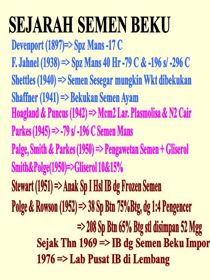 SEJARAH SEMEN BEKU Devenport (1897)=> Spz Mans -17 C. F. Jahnel (1938) => Spz Mans 40 Hr -79 C & -196 s/ -296 C.
