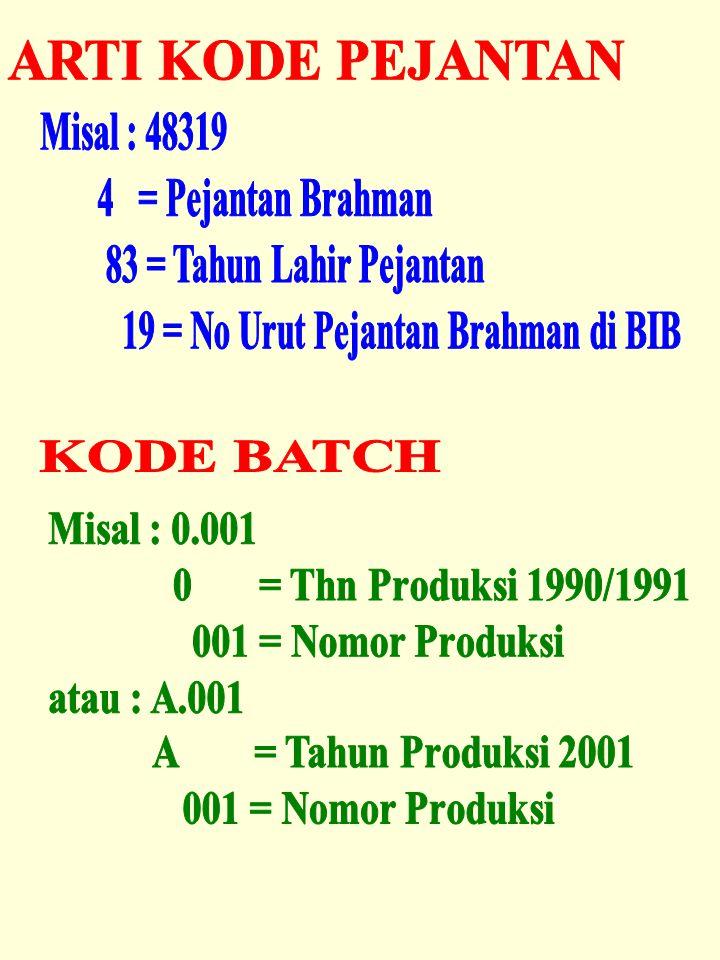 ARTI KODE PEJANTAN Misal : 48319. 4 = Pejantan Brahman. 83 = Tahun Lahir Pejantan. 19 = No Urut Pejantan Brahman di BIB.