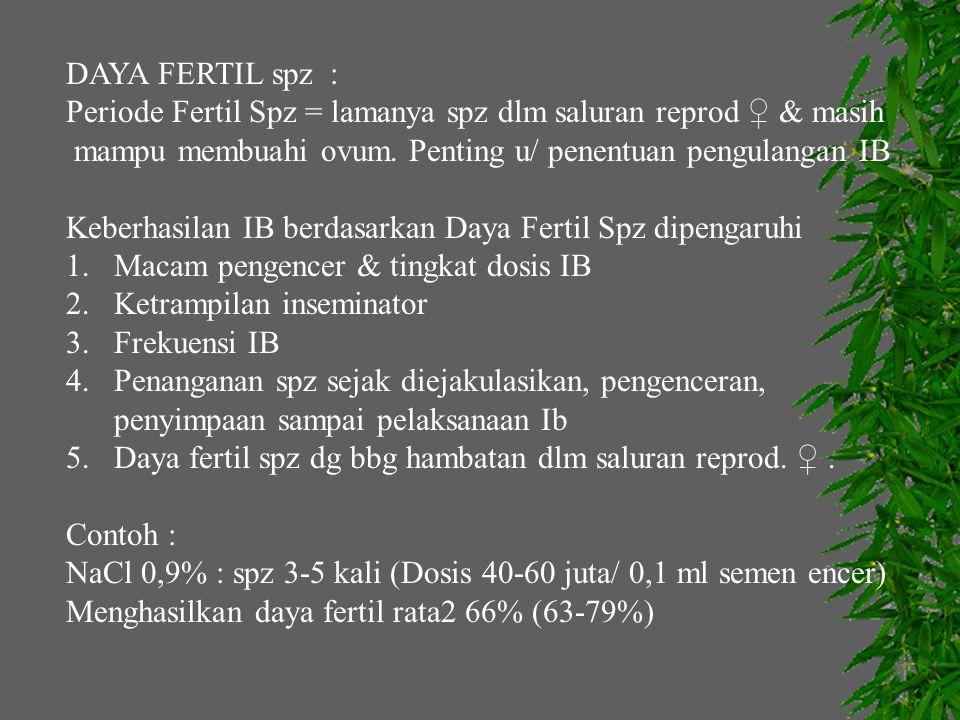 DAYA FERTIL spz : Periode Fertil Spz = lamanya spz dlm saluran reprod ♀ & masih. mampu membuahi ovum. Penting u/ penentuan pengulangan IB.