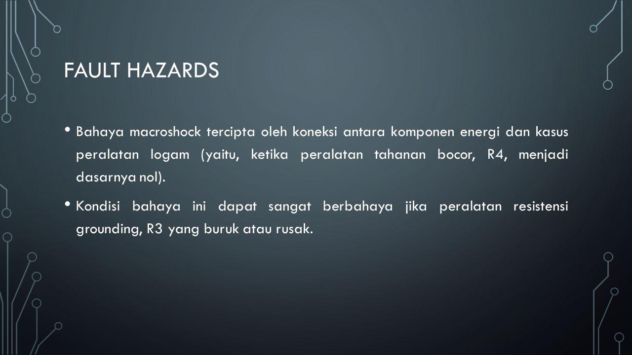 Fault Hazards