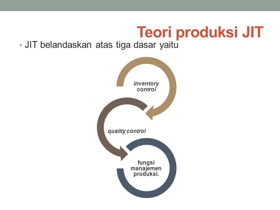 fungsi manajemen produksi.