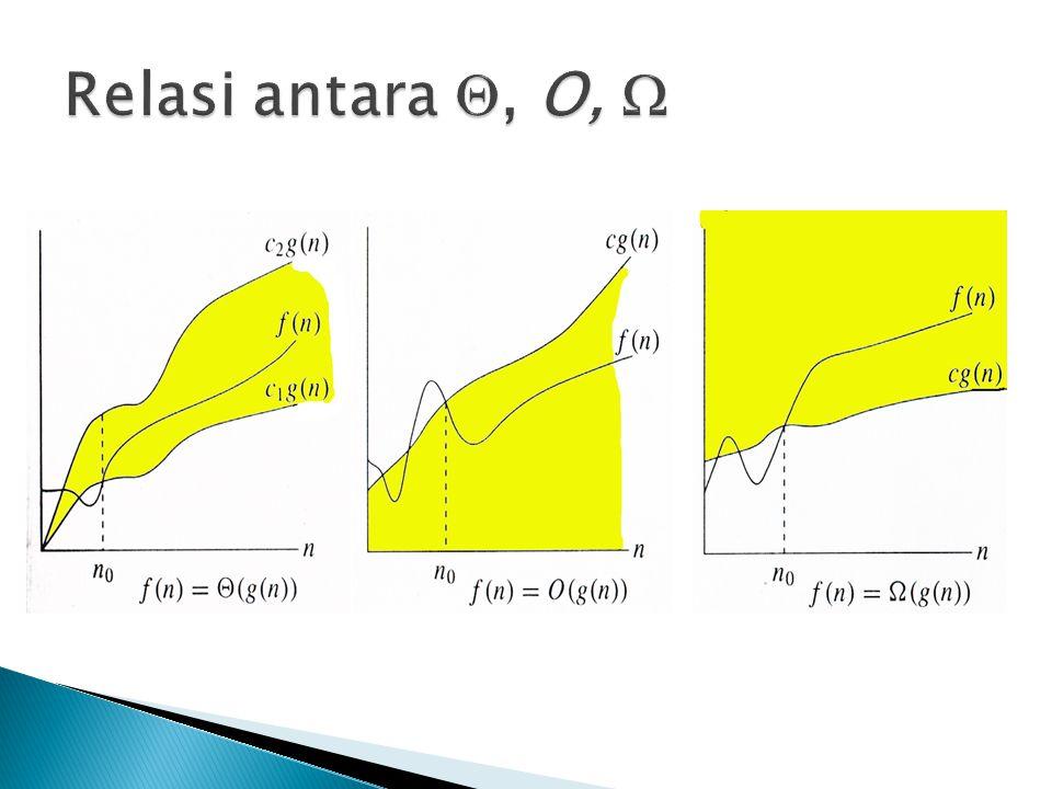 Relasi antara Q, O, W