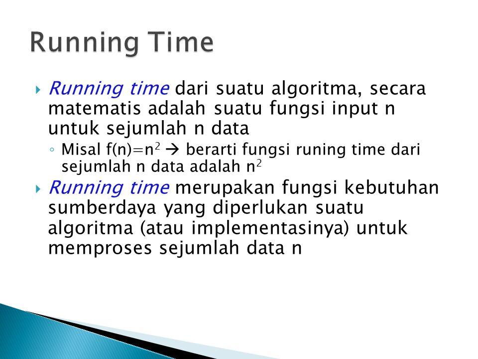 Running Time Running time dari suatu algoritma, secara matematis adalah suatu fungsi input n untuk sejumlah n data.