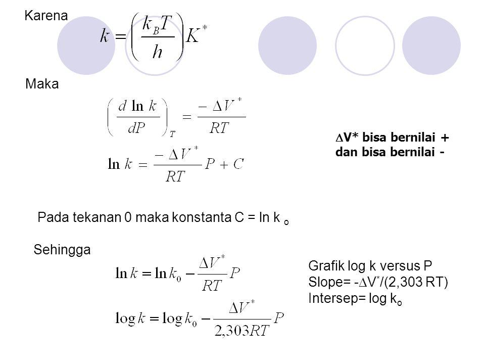 Pada tekanan 0 maka konstanta C = ln k o