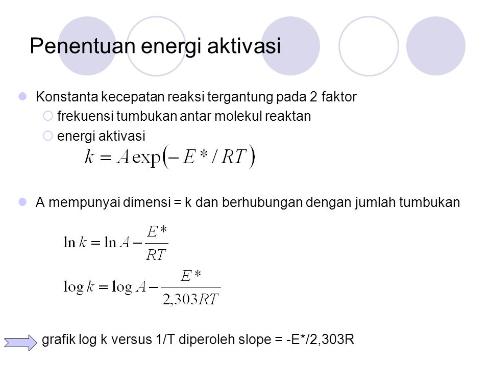 Penentuan energi aktivasi
