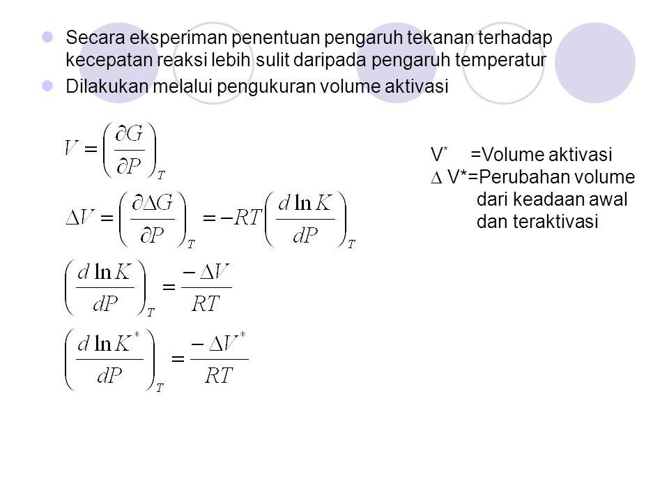 Secara eksperiman penentuan pengaruh tekanan terhadap kecepatan reaksi lebih sulit daripada pengaruh temperatur