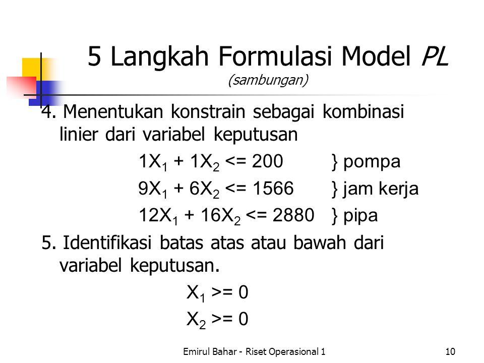 5 Langkah Formulasi Model PL (sambungan)