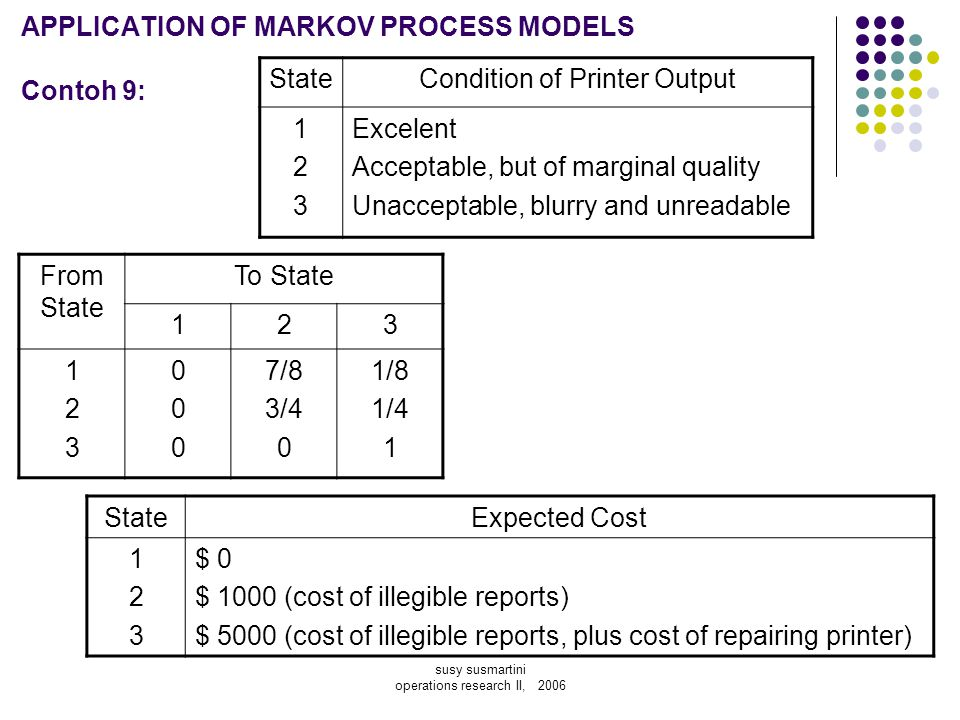 APPLICATION OF MARKOV PROCESS MODELS Contoh 9:
