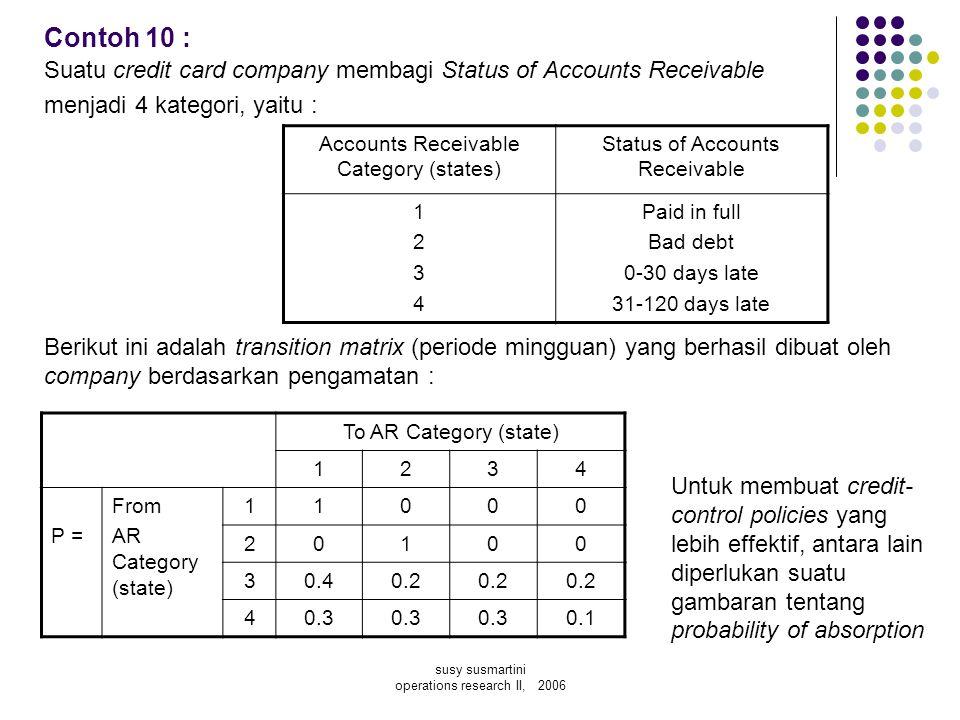 Contoh 10 : Suatu credit card company membagi Status of Accounts Receivable. menjadi 4 kategori, yaitu :