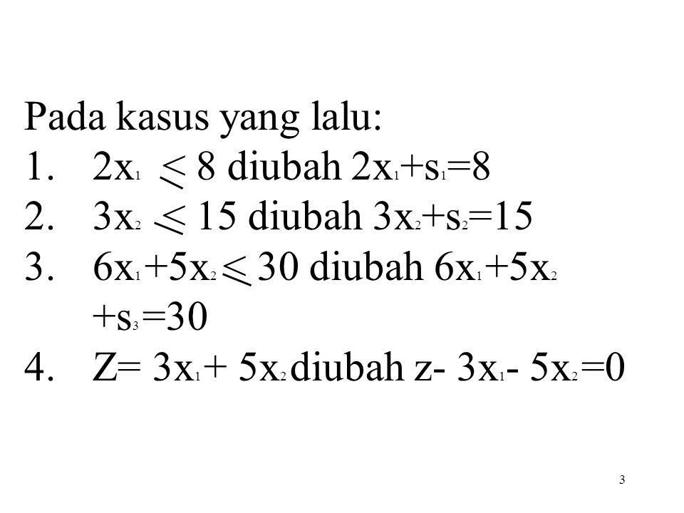 Pada kasus yang lalu: 1. 2x1 < 8 diubah 2x1+s1=8 2