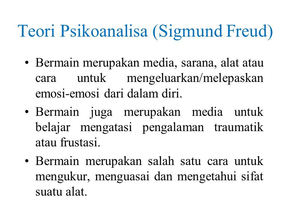Teori Psikoanalisa (Sigmund Freud)