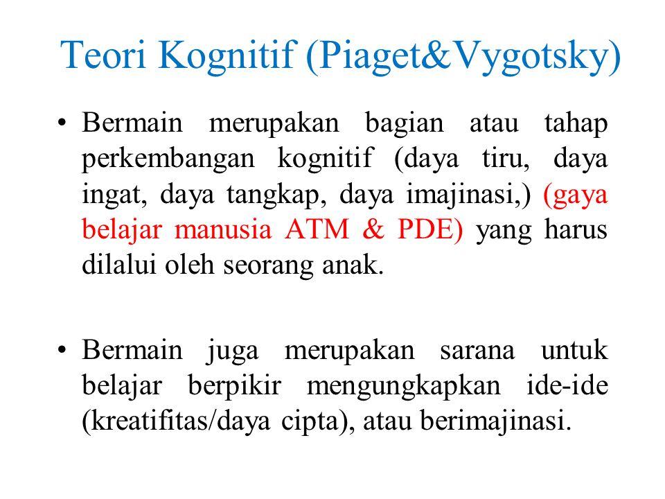 Teori Kognitif (Piaget&Vygotsky)