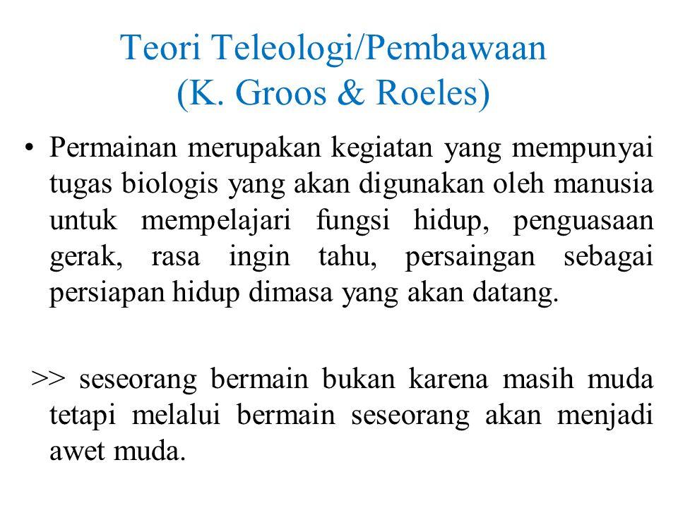 Teori Teleologi/Pembawaan (K. Groos & Roeles)