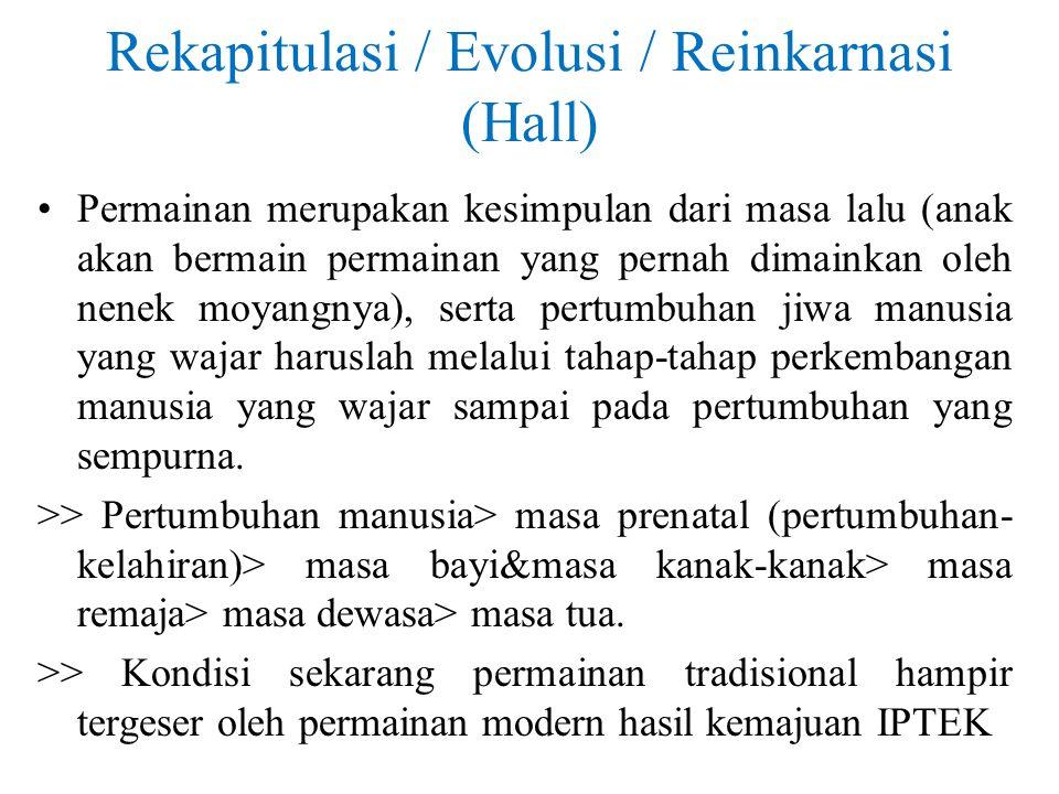 Rekapitulasi / Evolusi / Reinkarnasi (Hall)
