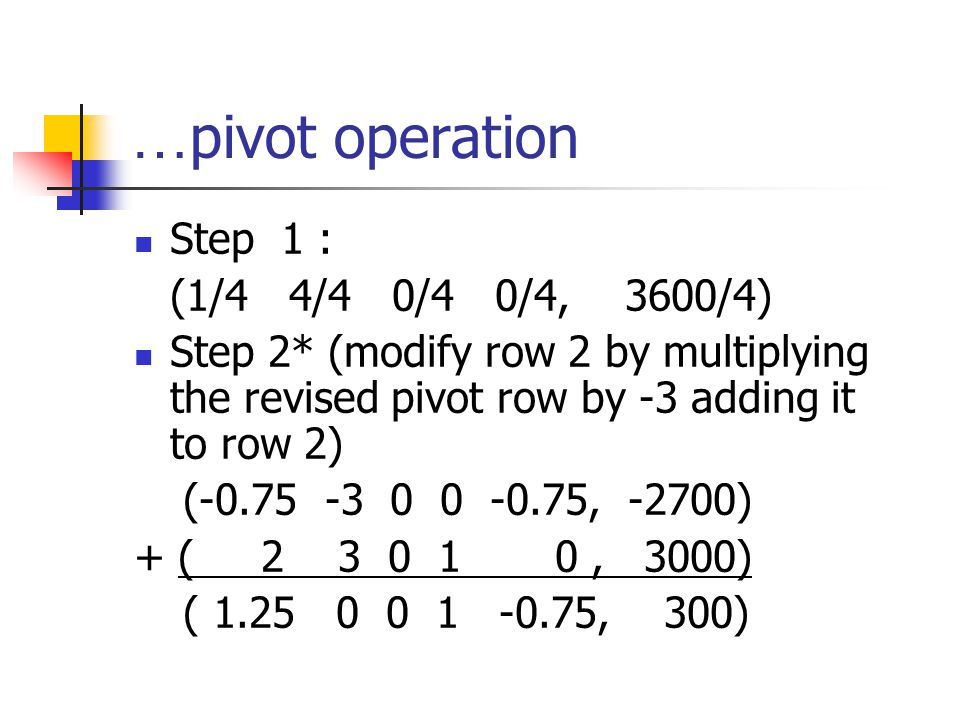 …pivot operation Step 1 : (1/4 4/4 0/4 0/4, 3600/4)