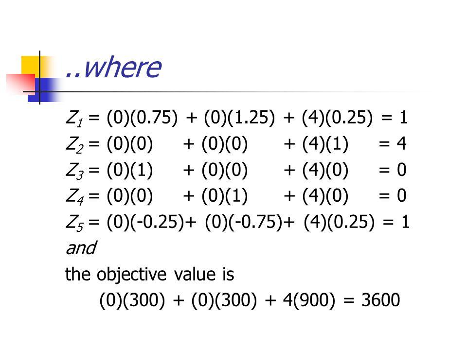 ..where Z1 = (0)(0.75) + (0)(1.25) + (4)(0.25) = 1