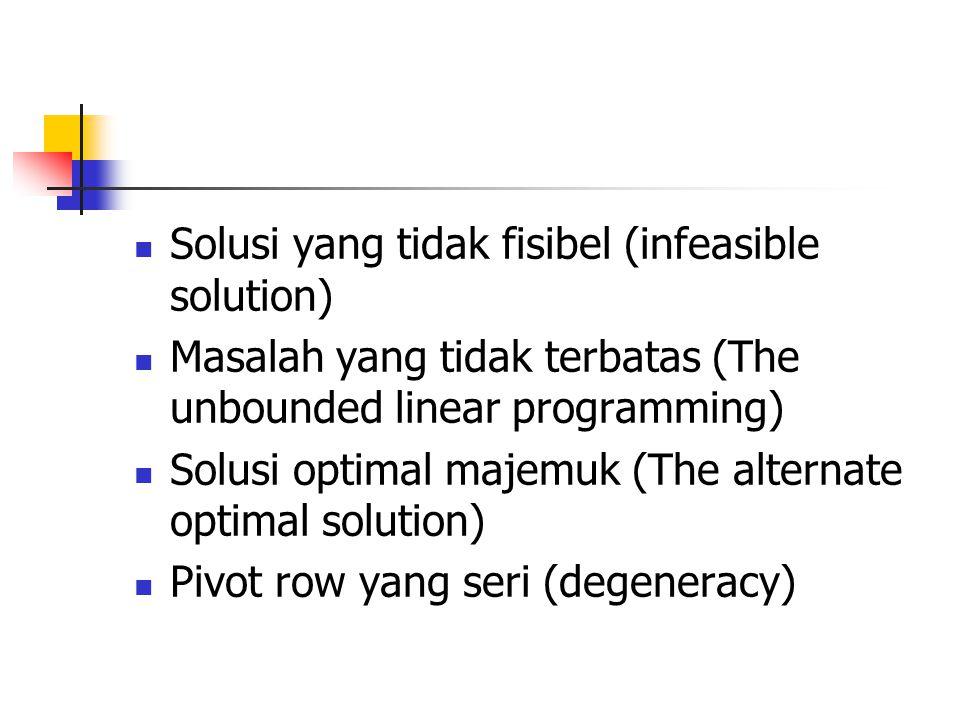 Solusi yang tidak fisibel (infeasible solution)