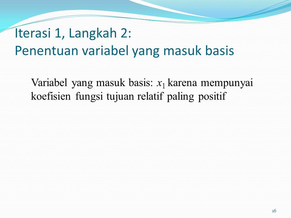 Iterasi 1, Langkah 2: Penentuan variabel yang masuk basis
