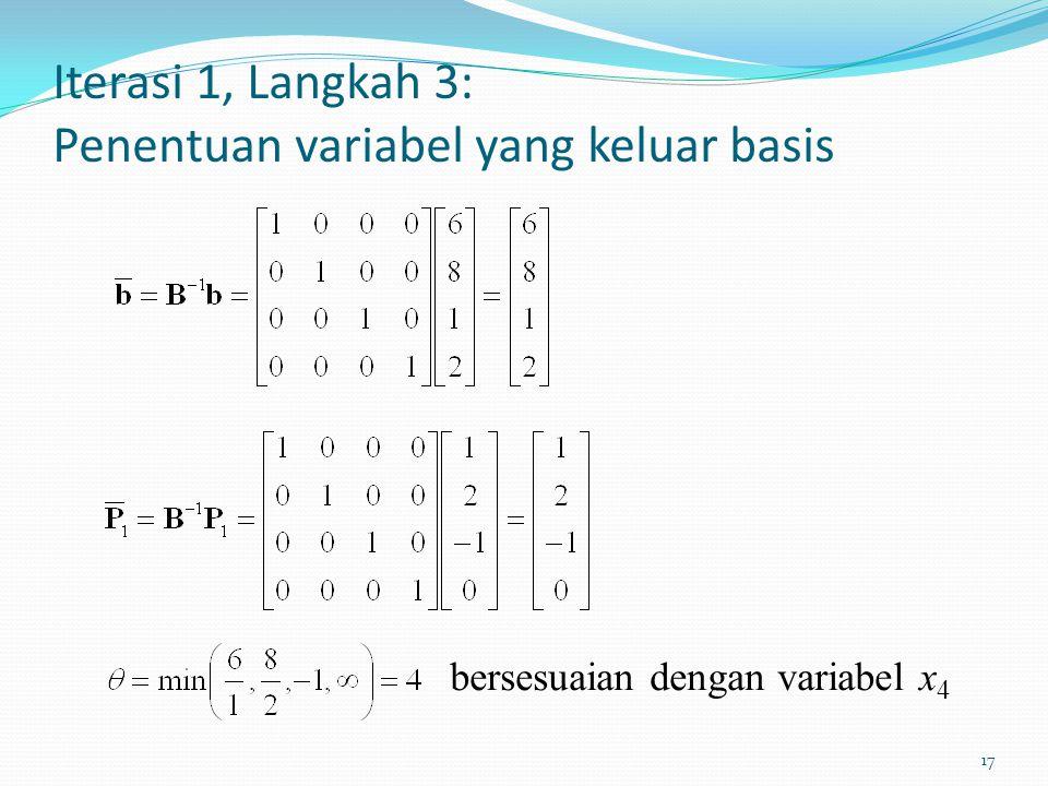 Iterasi 1, Langkah 3: Penentuan variabel yang keluar basis