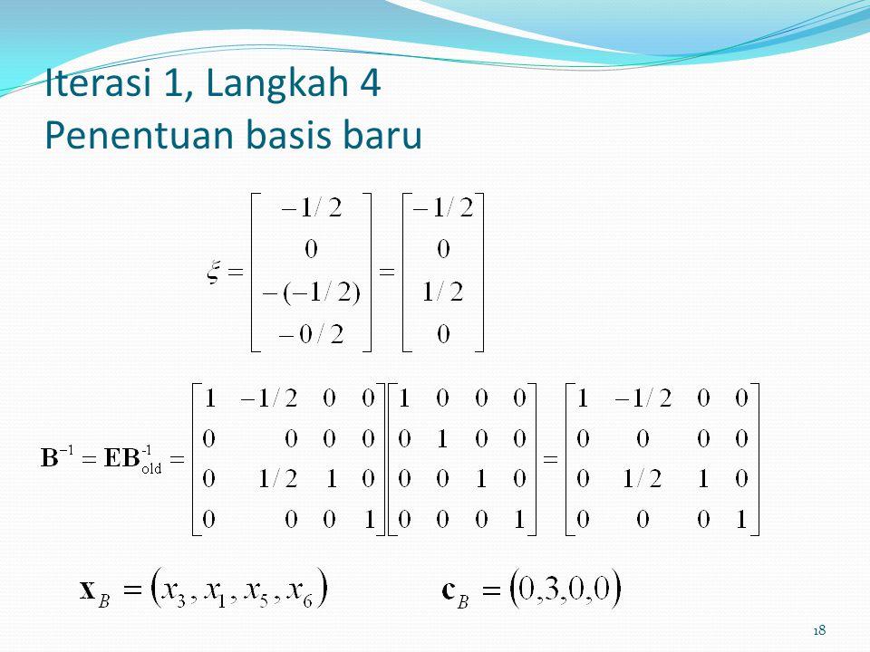 Iterasi 1, Langkah 4 Penentuan basis baru