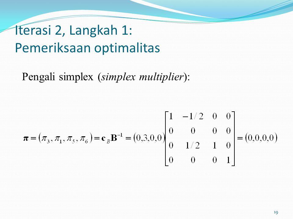 Iterasi 2, Langkah 1: Pemeriksaan optimalitas