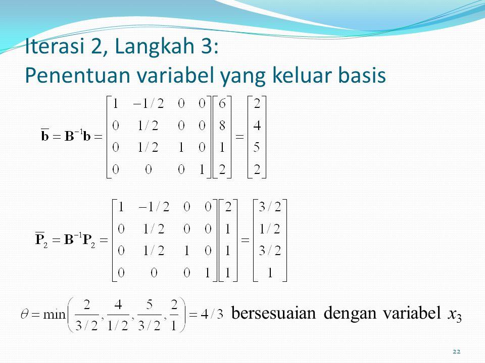 Iterasi 2, Langkah 3: Penentuan variabel yang keluar basis