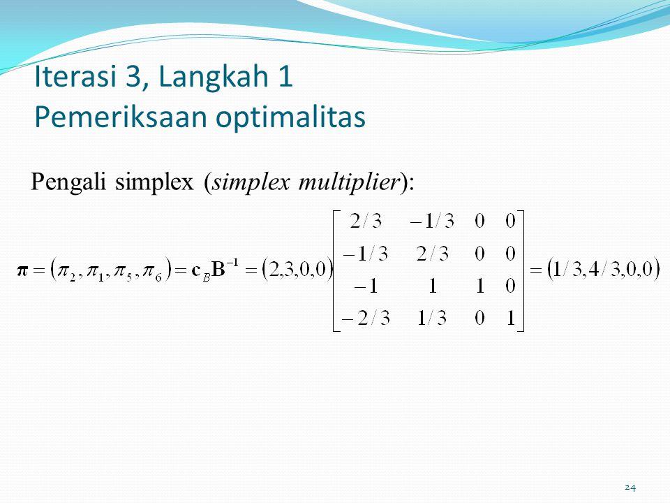 Iterasi 3, Langkah 1 Pemeriksaan optimalitas