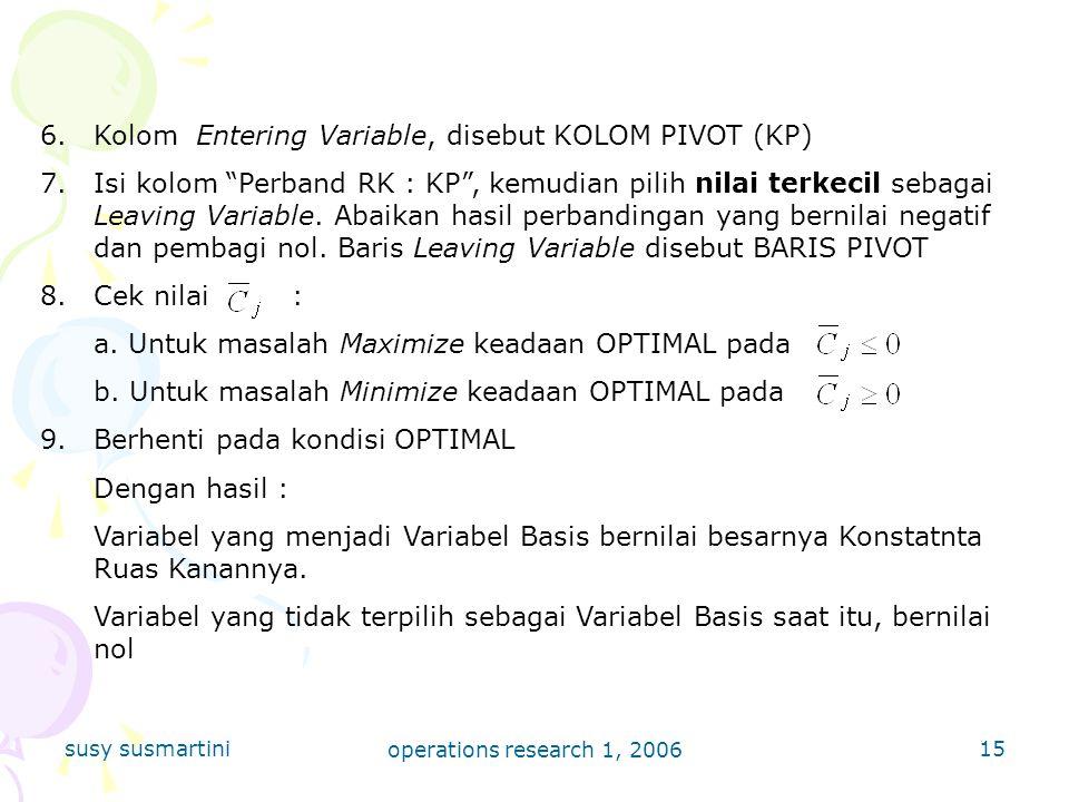 Kolom Entering Variable, disebut KOLOM PIVOT (KP)