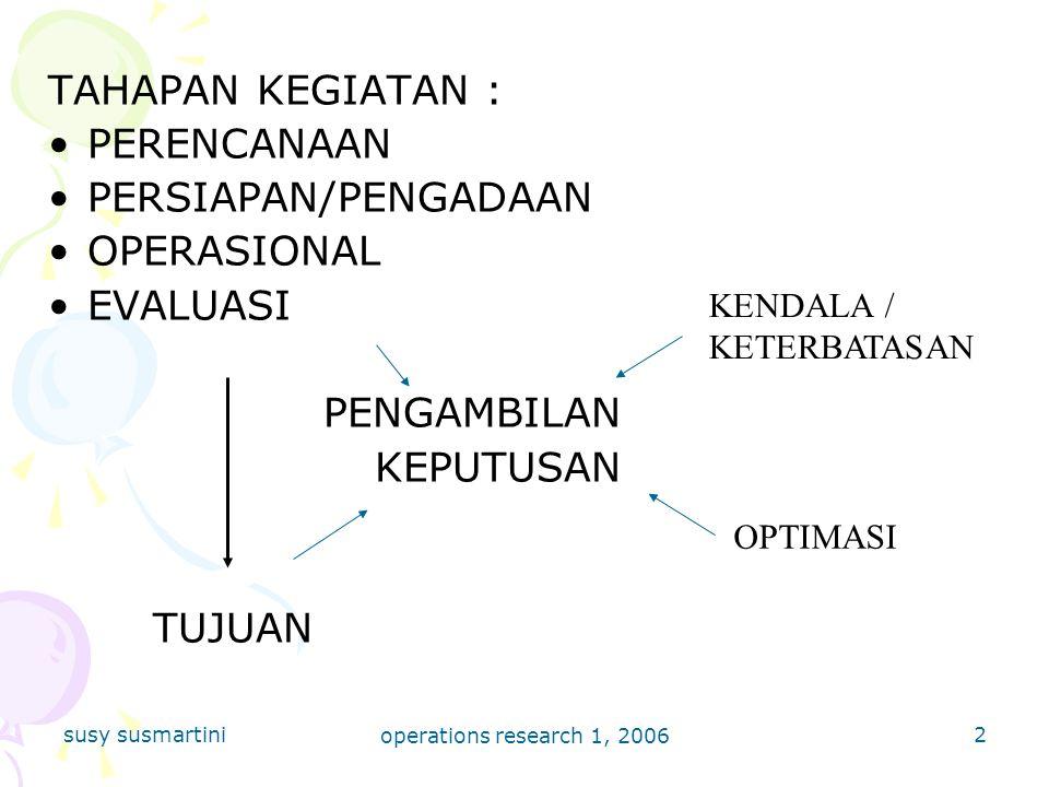 TAHAPAN KEGIATAN : PERENCANAAN PERSIAPAN/PENGADAAN OPERASIONAL