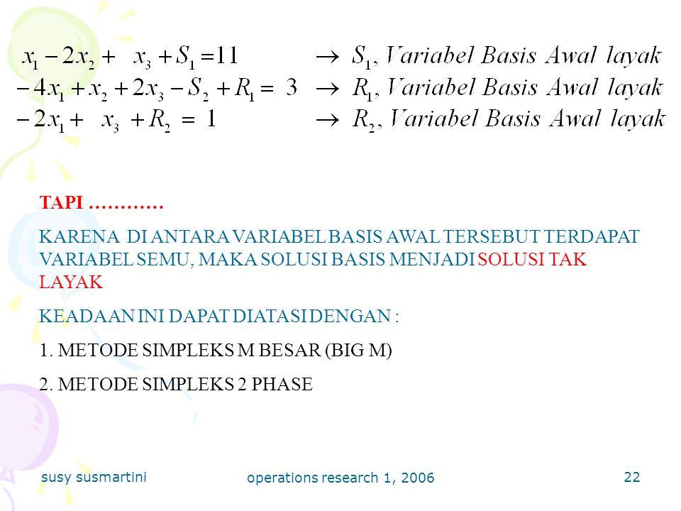 KEADAAN INI DAPAT DIATASI DENGAN : METODE SIMPLEKS M BESAR (BIG M)