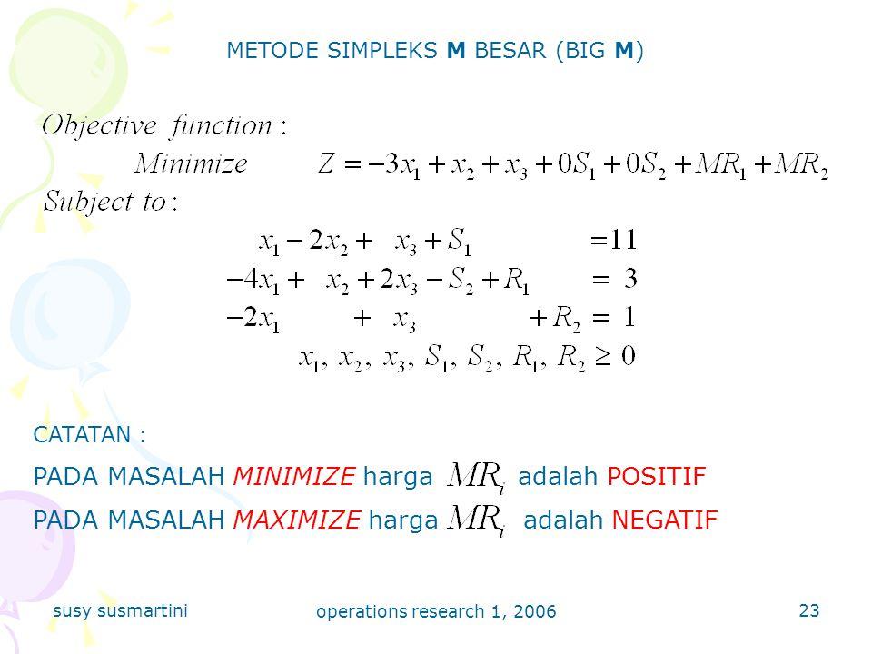 METODE SIMPLEKS M BESAR (BIG M)