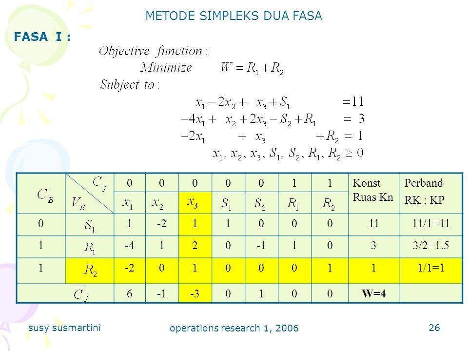 METODE SIMPLEKS DUA FASA