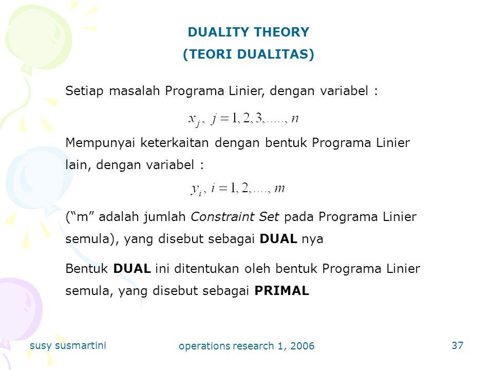 DUALITY THEORY (TEORI DUALITAS)