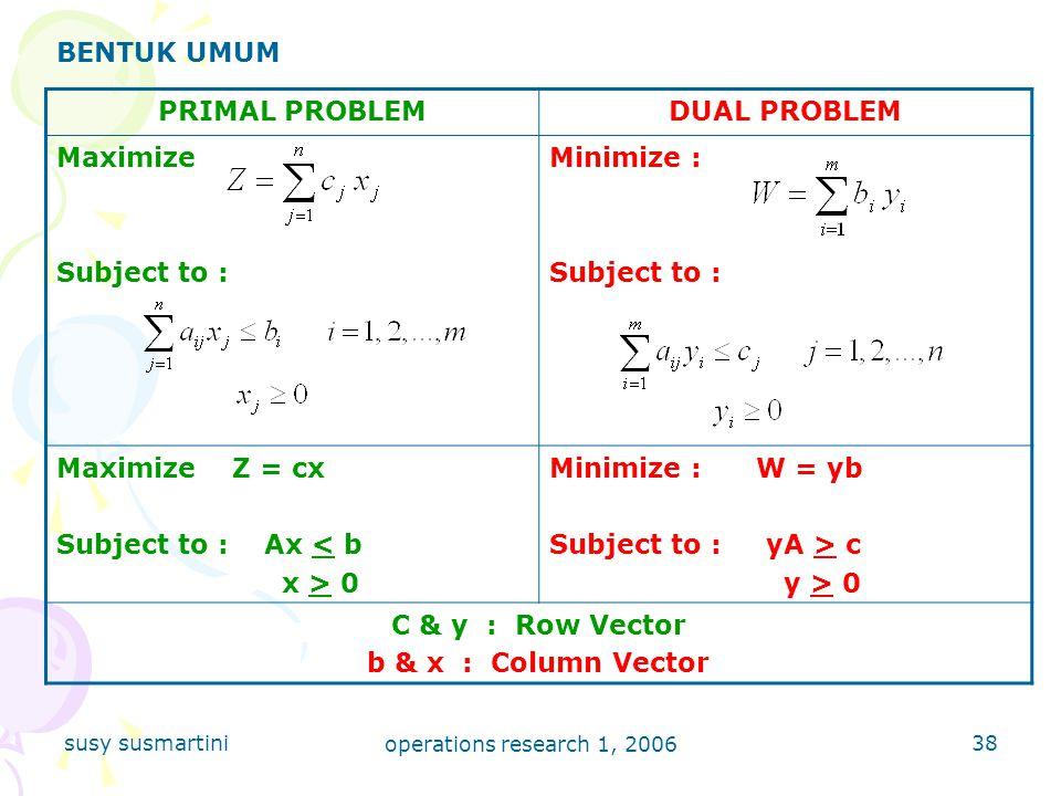 PRIMAL PROBLEM DUAL PROBLEM C & y : Row Vector b & x : Column Vector