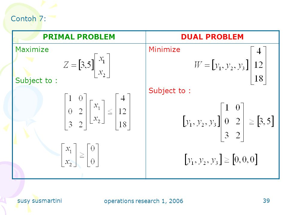 PRIMAL PROBLEM DUAL PROBLEM