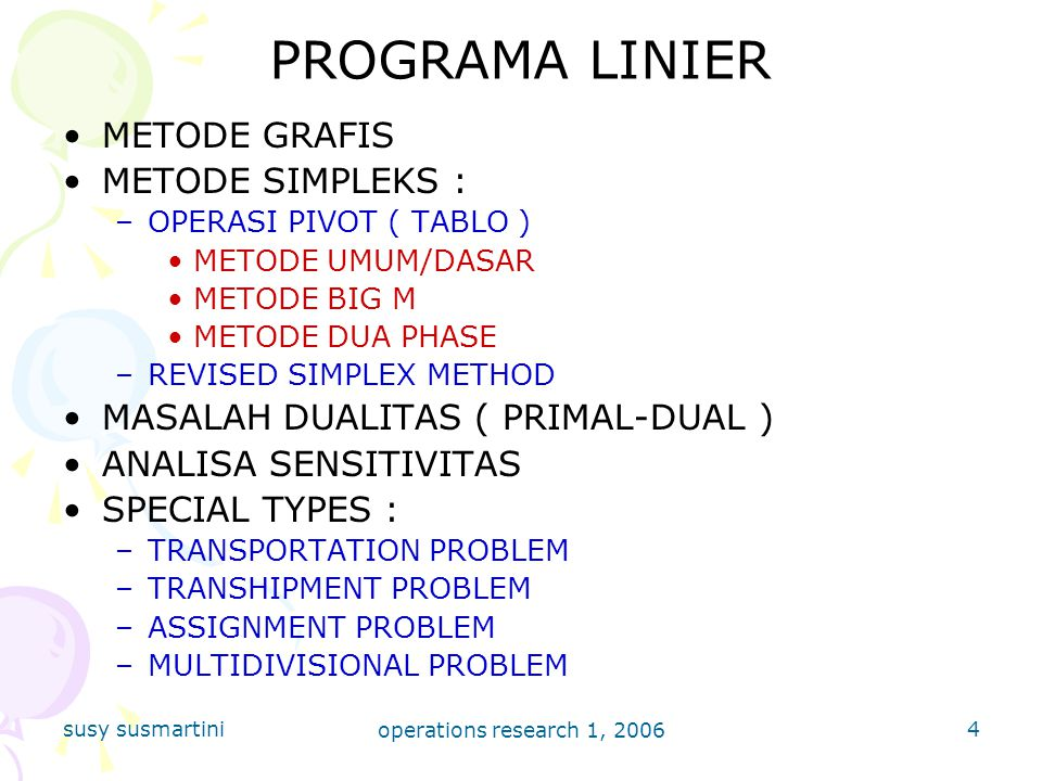PROGRAMA LINIER METODE GRAFIS METODE SIMPLEKS :