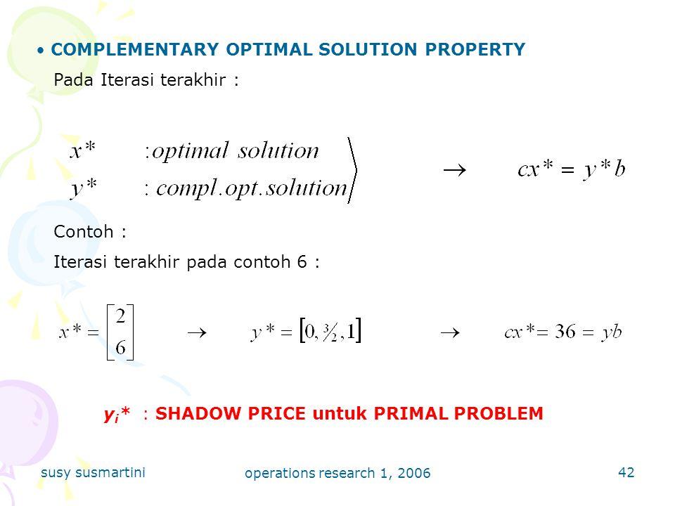 COMPLEMENTARY OPTIMAL SOLUTION PROPERTY Pada Iterasi terakhir :