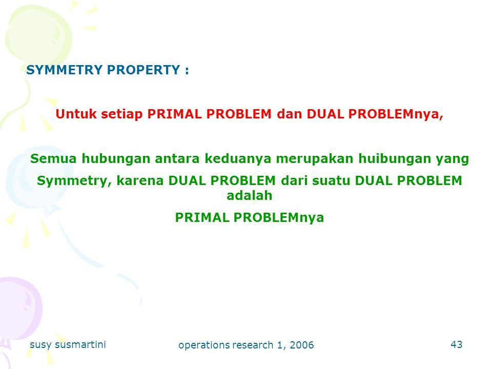 Untuk setiap PRIMAL PROBLEM dan DUAL PROBLEMnya,