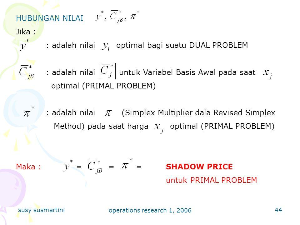 : adalah nilai optimal bagi suatu DUAL PROBLEM