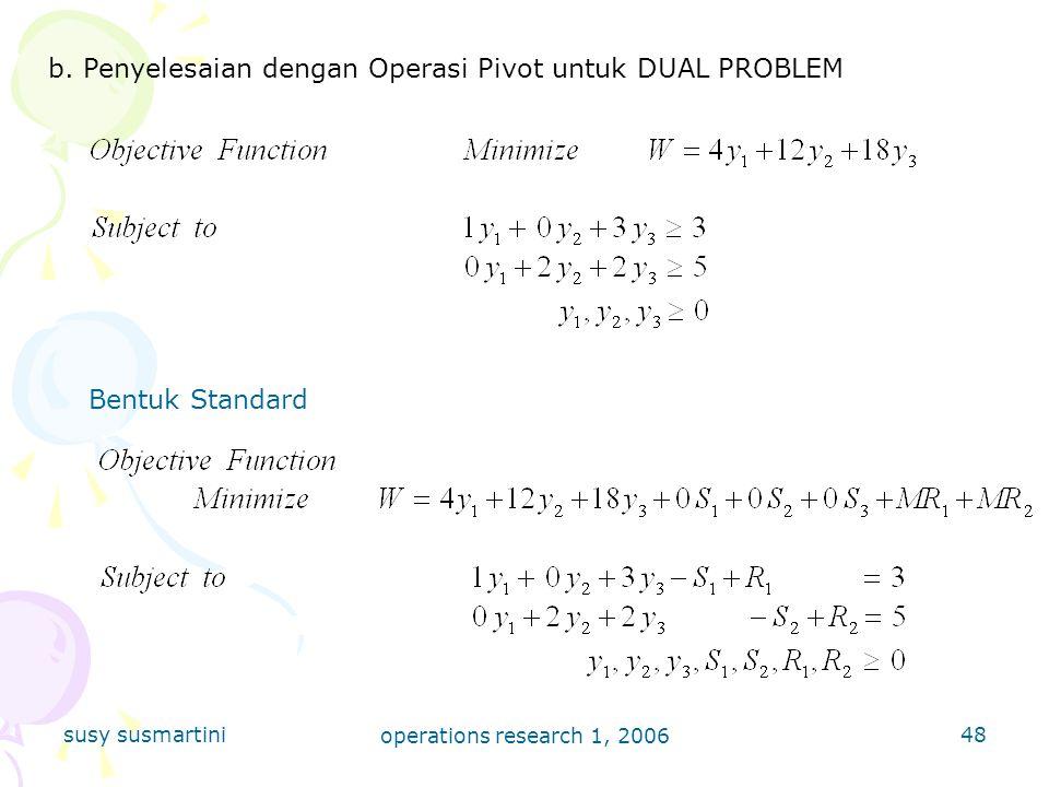 b. Penyelesaian dengan Operasi Pivot untuk DUAL PROBLEM