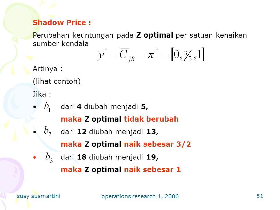 Perubahan keuntungan pada Z optimal per satuan kenaikan sumber kendala