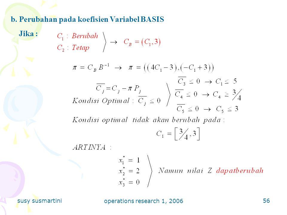 b. Perubahan pada koefisien Variabel BASIS Jika :