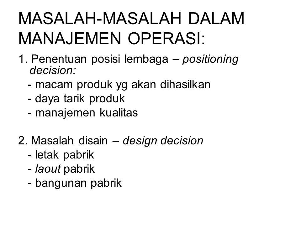 MASALAH-MASALAH DALAM MANAJEMEN OPERASI: