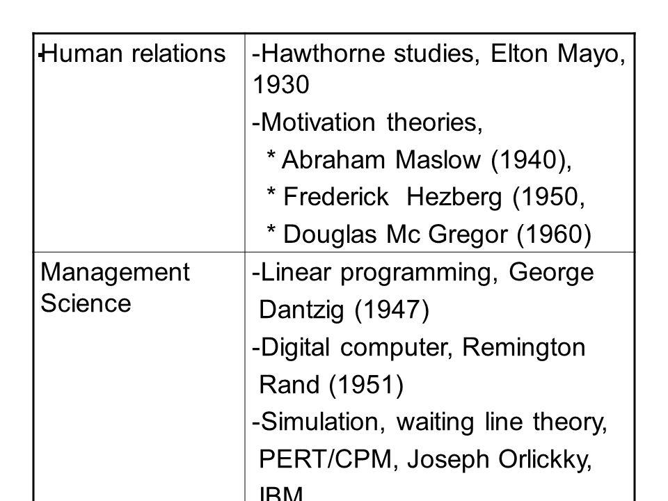 . Human relations Hawthorne studies, Elton Mayo, 1930
