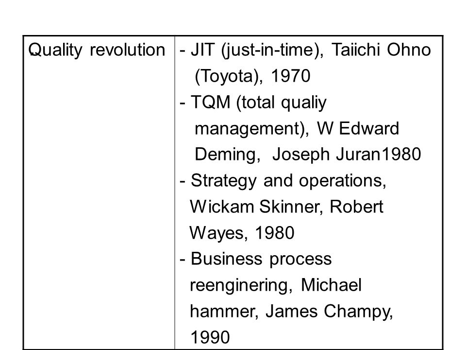 . Quality revolution JIT (just-in-time), Taiichi Ohno (Toyota), 1970