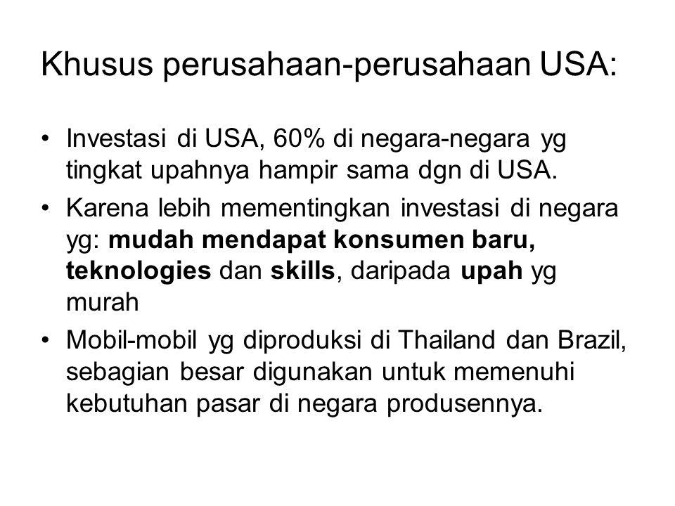 Khusus perusahaan-perusahaan USA: