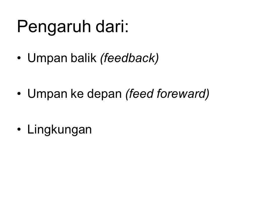 Pengaruh dari: Umpan balik (feedback) Umpan ke depan (feed foreward)