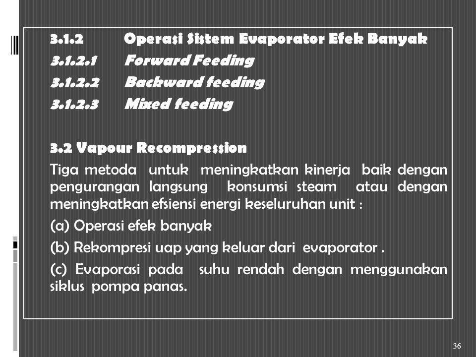 (a) Operasi efek banyak