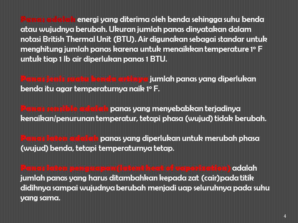Panas adalah energi yang diterima oleh benda sehingga suhu benda atau wujudnya berubah. Ukuran jumlah panas dinyatakan dalam notasi British Thermal Unit (BTU). Air digunakan sebagai standar untuk menghitung jumlah panas karena untuk menaikkan temperature 1o F untuk tiap 1 lb air diperlukan panas 1 BTU.